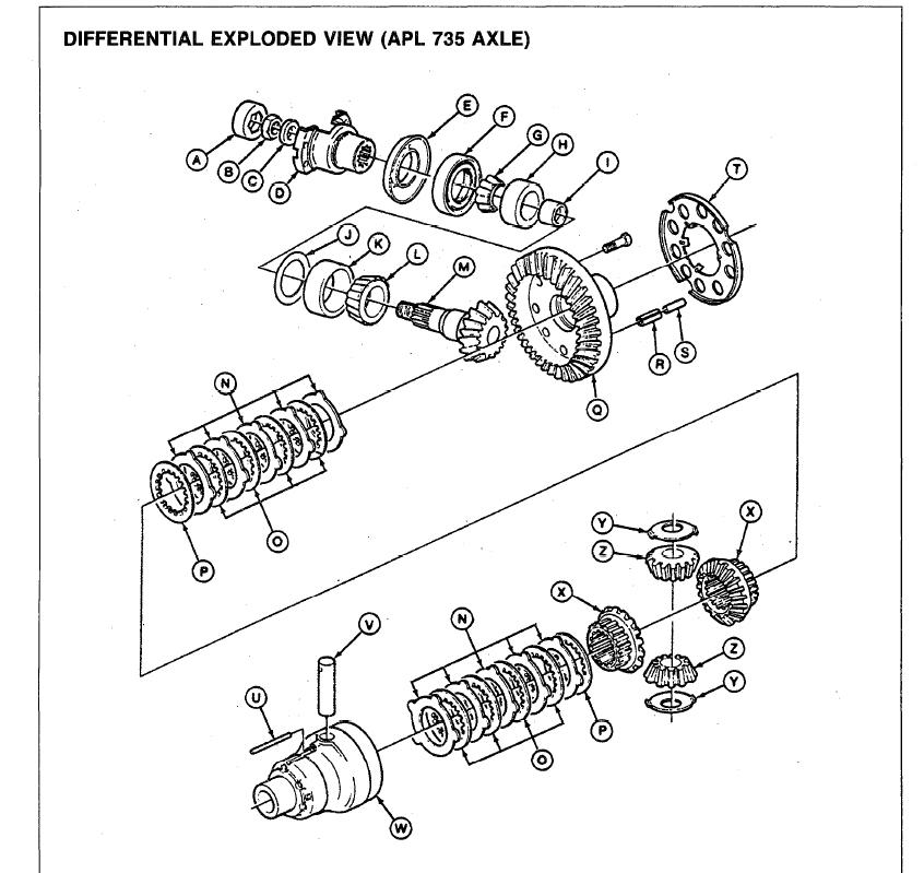 John Deere 345 Wiring Harness