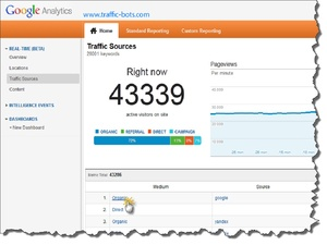 Traffic bot  2017- Get real Organic traffic in few days and rise in google ranking