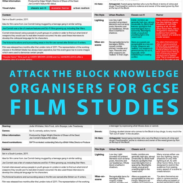 Two Attack the Block knowledge organisers.