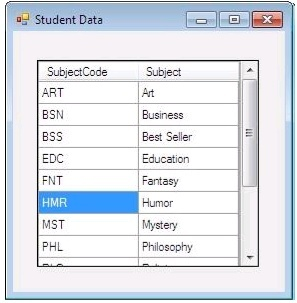 Web application to display the subjects table in a Grid Solution