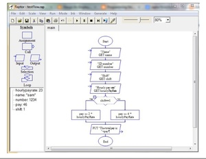 Write the solution algorithms and the corresponding flowcharts  Solution