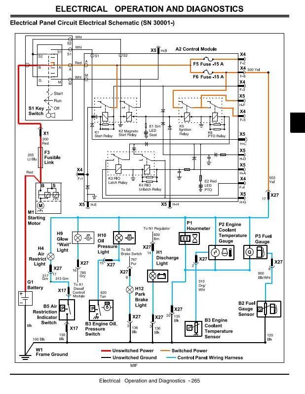 X495 Pto Wiring Diagram - Go Wiring Diagram John Deere Series Wiring Diagram on john deere 100 series blade engagement cable, john deere 100 series tractor, john deere 100 series cover, john deere 100 series parts list, john deere 100 series accessories, john deere 100 series maintenance, john deere 100 series tires, john deere 100 series battery, john deere 100 series fuel tank,