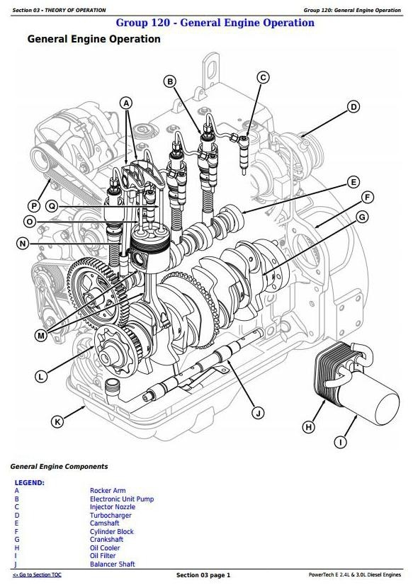 Groovy Powertech 4024 2 4L 5030 3 0L Diesel Engines Technic Jdtractors Wiring Database Ittabxeroyuccorg