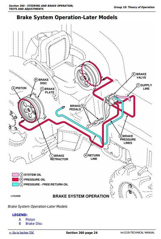 john deere 5200 wiring diagram wiring diagram technic deere tractors 5200 5300 5400 and 5500 all inclusive jdtractorsdeere tractors 5200 5300