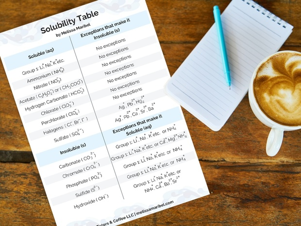 FREE Solubility Table