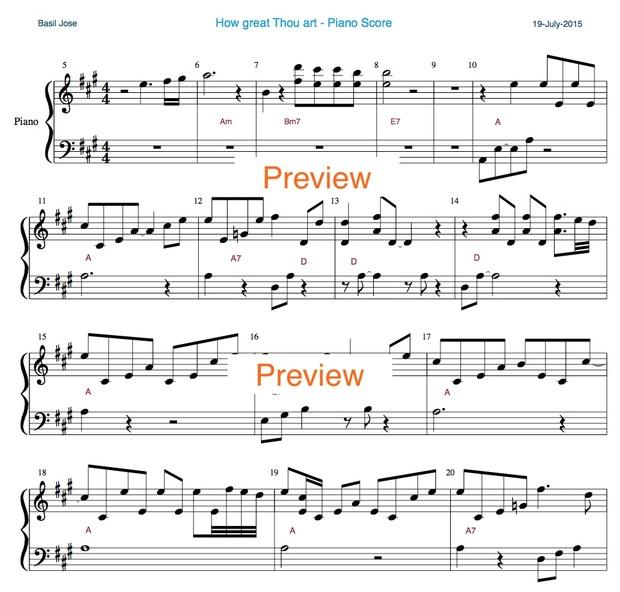 Perfect Great I Am Piano Chords Motif - Beginner Guitar Piano Chords ...