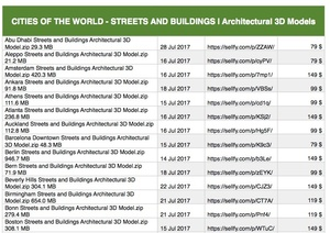Product List of the Cities of the World Streets and Buildings Architectural 3D Models
