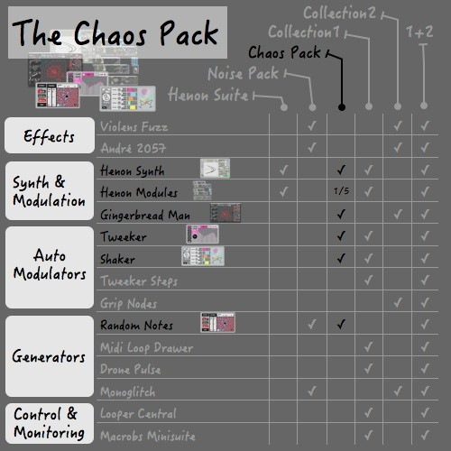 SZK PACKAGE#5 / THE CHAOSPACK / 6x M4L devices
