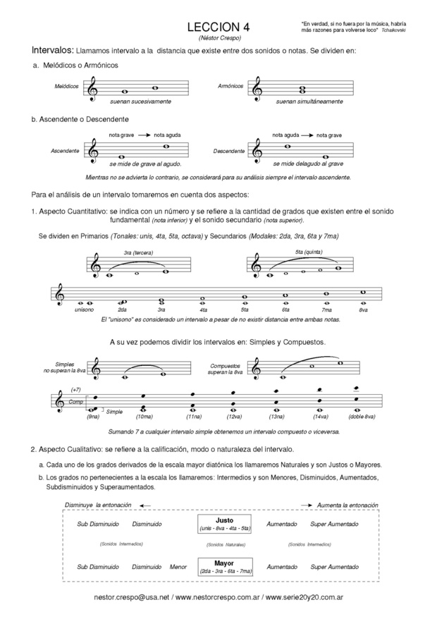 TEORIA / Teoria Musical