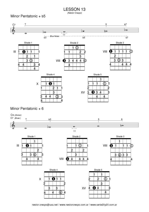 GUITAR / Scales & Arpeggios