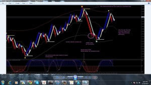 Renko Chart with Solar Wind Joy indicator MANUAL TRADING SYSTEM MT4