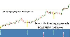 Scientific Scalper Indicator MANUAL TRADING SYSTEM
