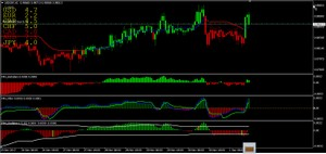 Forex Profit Heaper System MANUAL SYSTEM MT4
