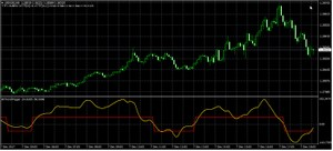 BT Trend Trigger BINARY OPTIONS/FOREX INDICATOR