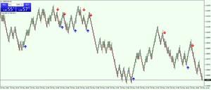 Vulkan Profit Indicator BINARY OPTIONS INDICATOR 90% ACCURATE MT4