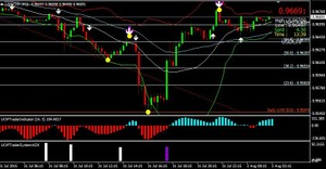 Best UOP Trader System MANUAL TRADING SYSTEM MT4
