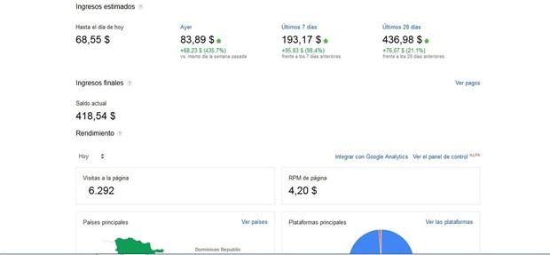Estrategia Nueva de Google Adsense 2016 Usando Una Plataforma