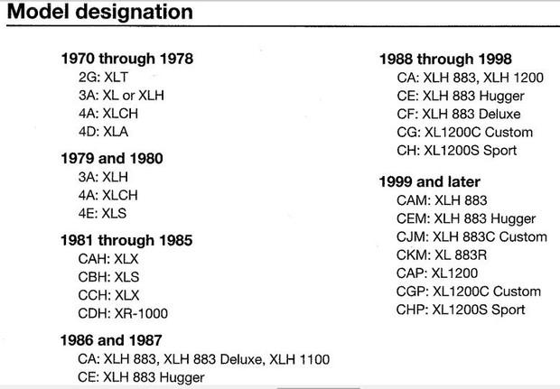 HARLEY-DAVIDSON-SPORTSTER-(1970-2003)-SERVICE MANUAL (model designation on picture)