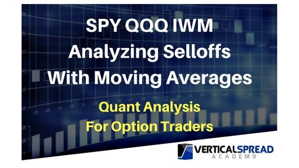 Moving Average Quant for SPY, QQQ, IWM