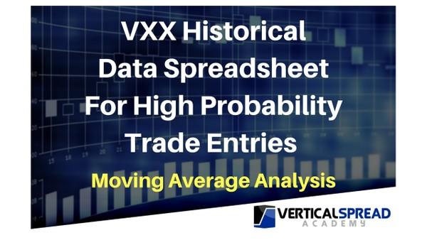 VXX Moving Average Analysis