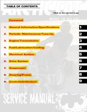 2008 Arctic Cat 250 DVX 250 Utility ATV Workshop Service Repair Manual