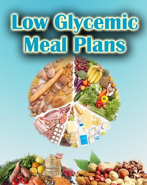 LOW GLYCEMIC - 2300 kcal (7 DAY MEAL PLAN)