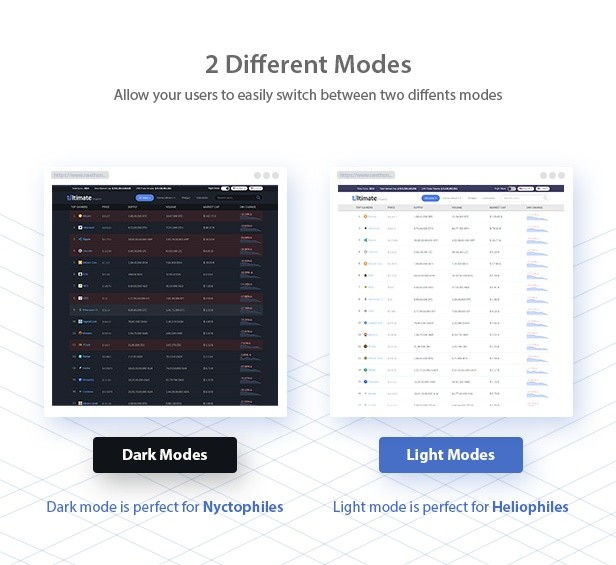 Ultimate Crypto Script - Live Prices, Charts, Trades, Calculator and more