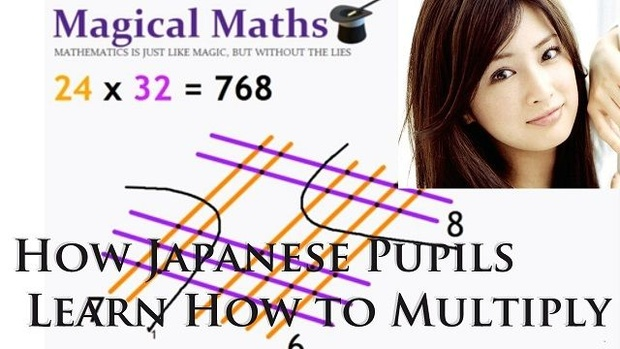 How Japanese Pupils Learn to Multiply Powerpoint Lesson Starter Questions