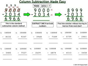 Column Subtraction Made Easy