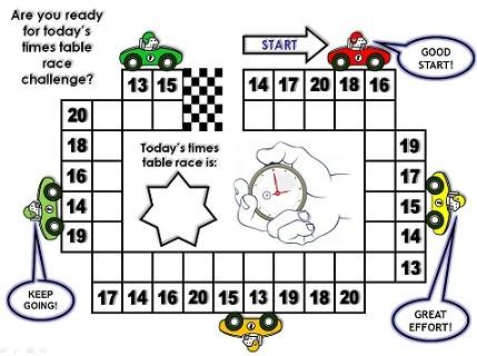 Racing Maths Car Games