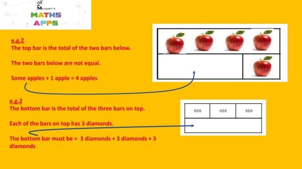 Mr Locketts Maths Apps Year 2 Bar Model Worksheet