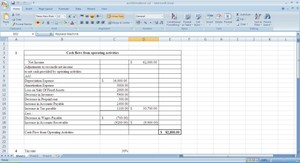 ACC500 Managerial Accounting