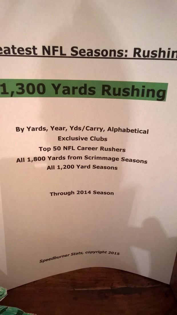 NFL All-Time Rushing Seasons