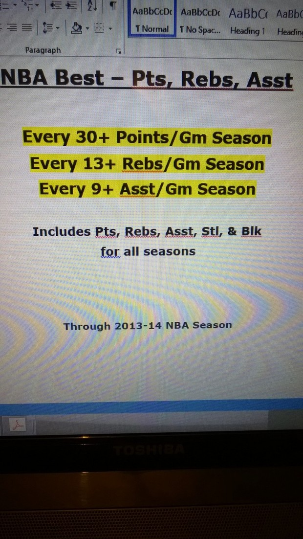NBA: Best Scoring, Rebounding, Assist Seasons