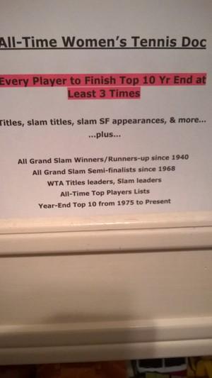 Women's All-Time Tennis Doc