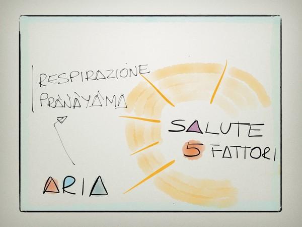 Yoga e Salute 5/5 (Italiano)