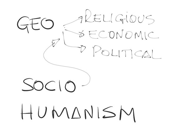 Neo-Humanism Part 1/3