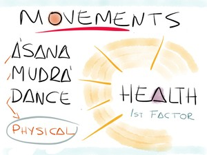 Yoga for Health 4