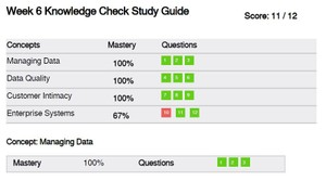 IT 205 Week 6 Knowledge Check Study Guide