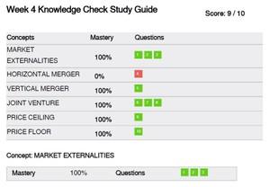 Week 4 Knowledge Check ECO 365