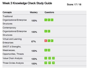 STR 581 Week 3 Knowledge Check Study Guide