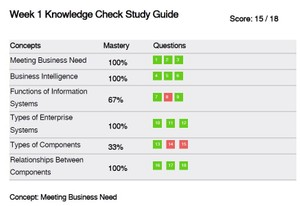 IT 205 Week 1 Knowledge Check Study Guide