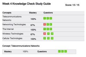 IT 205 Week 4 Knowledge Check Study Guide
