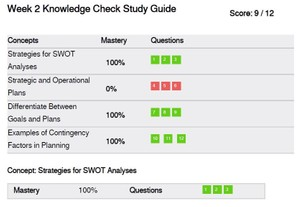 MGT 521 Week 2 Knowledge Check Study Guide