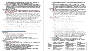 Wills, Trusts and Estates Outline (Quick Review Law School Course Outline)