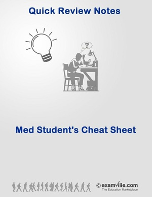 Medical and Nursing Students Cheat Sheet