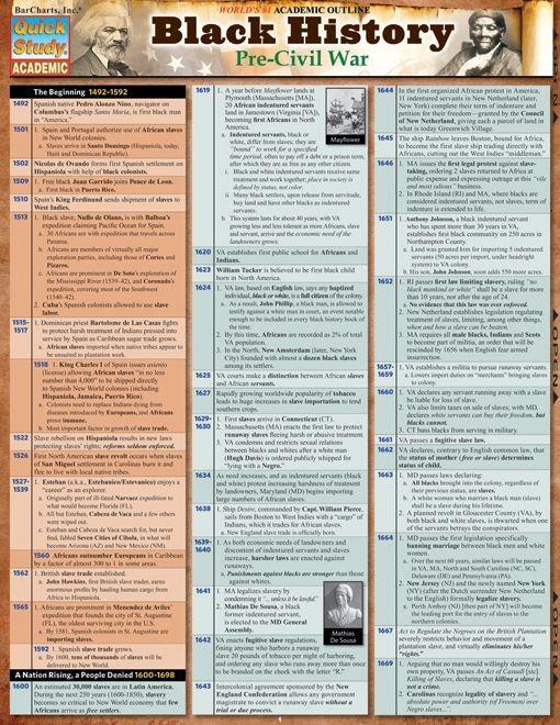 Black History: Pre Civil War