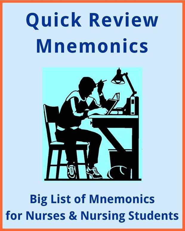Big List of Mnemonics for Nurses and Nursing Students