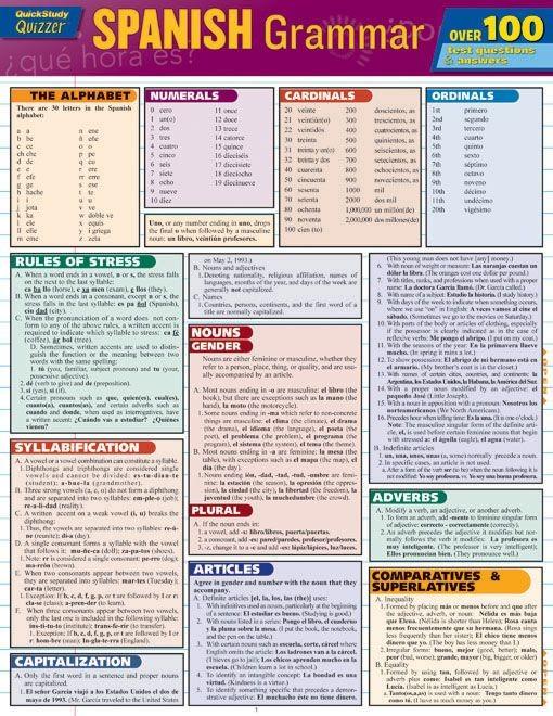 Spanish Grammar Quizzer