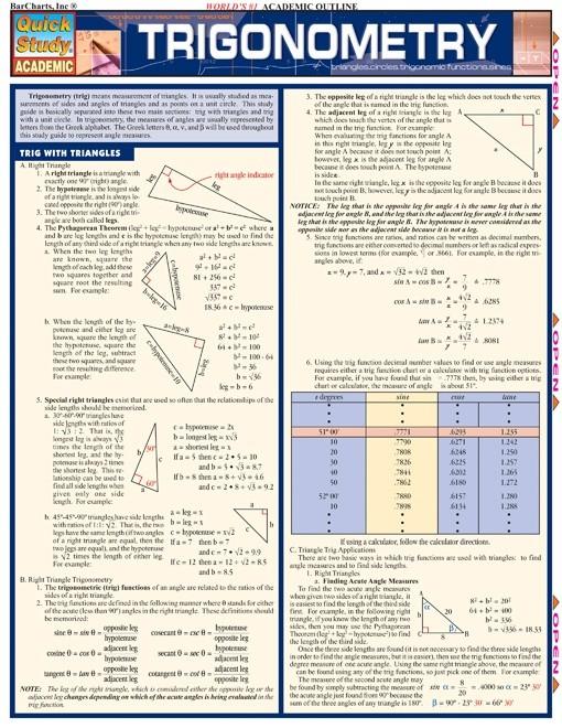 Trigonometry Quick Study Review Guide